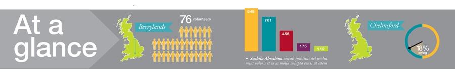 Lib Dem infographics_3